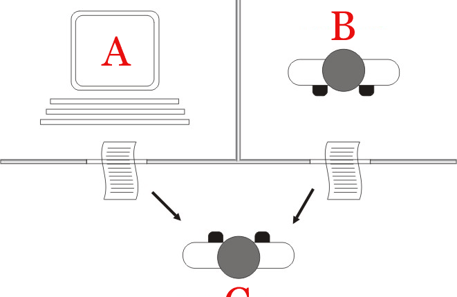 Turing – test – diagram