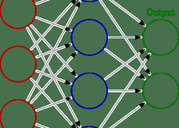 artificial-neural-network-04