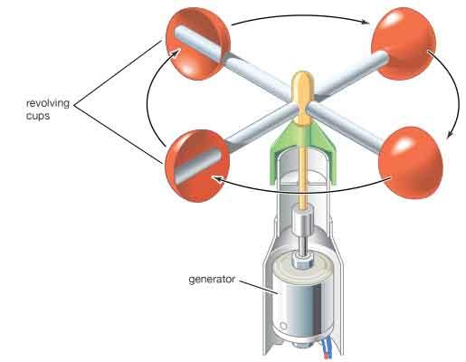 Wind-turbine-everything (26)