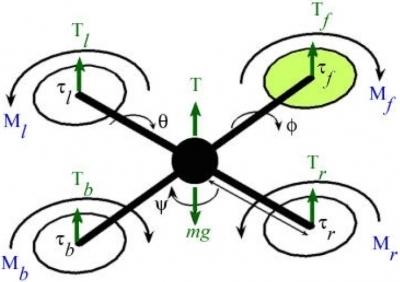 multirotors-intro-13