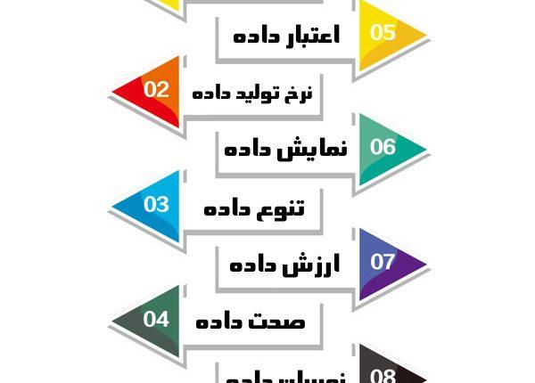 معیارهای-کلان-داده(۱)
