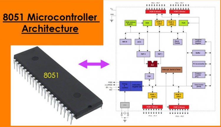 ۸۰۵۱-Microcontroller-Architecture-Featured-Image