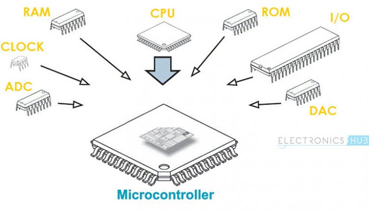 Basics-of-Microcontrollers-Image-2